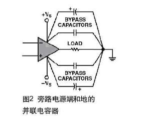 高速PCB布线实践指南