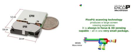 大联大诠鼎集团推出基于MicroVision的微激光扫描投影技术在医疗领域的应用方案