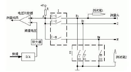 PCB反设计系统中的探测电路