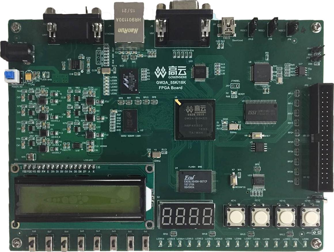 高云半导体推出GW2A系列FPGA芯片的DDR类储存器接口解决方案