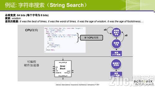 字符串搜索.jpg