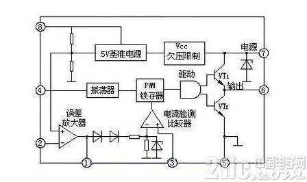 电路图集合:稳压电源、开关电源、充电电路、恒流源