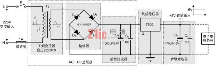 5v/12v线性稳压电源(原理)