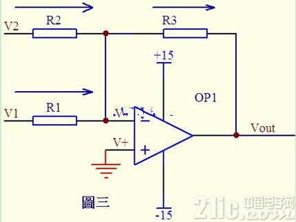 运放电路分析虚断和虚短