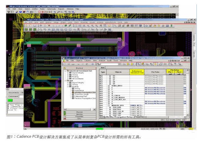 Cadence PCB设计解决方案