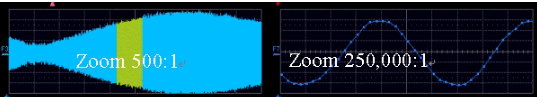 利用示波器分析CDMA射频无线信号