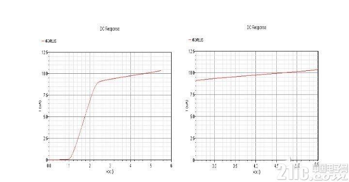 全cmos过温保护电路设计分析