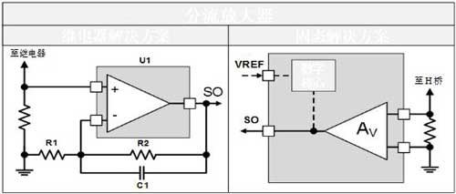 为什么还在使用继电器驱动汽车电机?