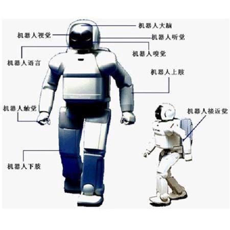 位移传感器在物联网智能机器人中的应用