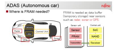 汽车级FRAM+虚拟仪表+汽车级代工,富士通迎接新能源与自动驾驶汽车市场风口
