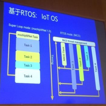 物联网OS百花齐放,究竟谁能一马当先?——嵌入式系统联谊会总第22次随记