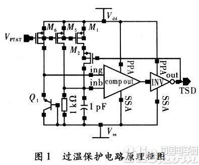 可用于音频功放的过温保护电路设计