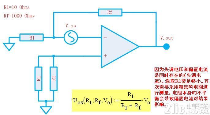 运放电路分析基础