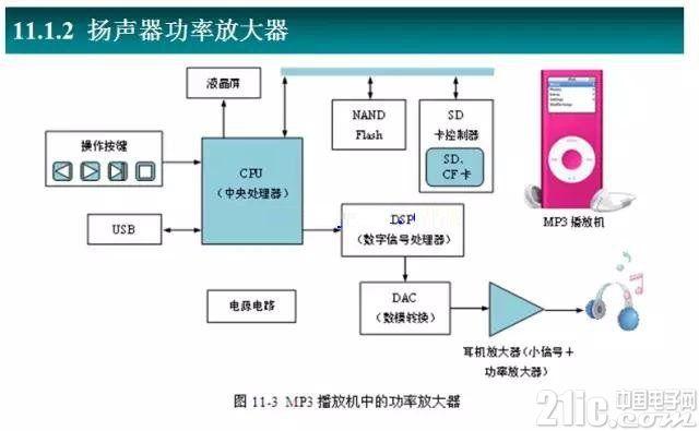 音频功率放大器电路图案例分析