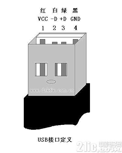 USB引脚图与引脚定义