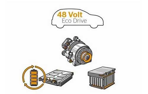 什么是奔驰奥迪研发的48V混动系统