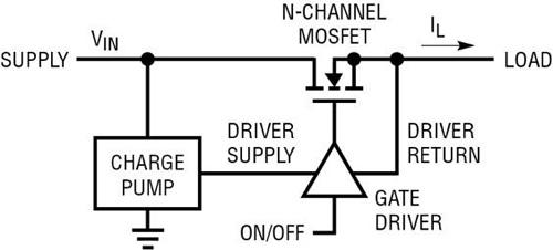 汽车电源的监视和开关
