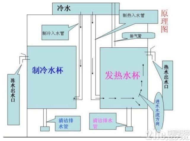 饮水机电路图工作原理及电路图分析