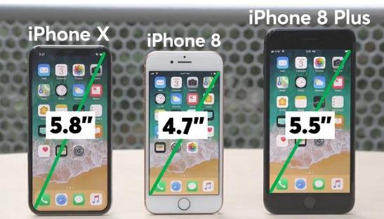《消费者报告》iPhone X评测:评级竟然还不如iPhone 8?