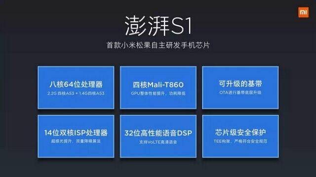 小米发布自主研发芯片澎湃S1:定位中高端 28纳米 已量产