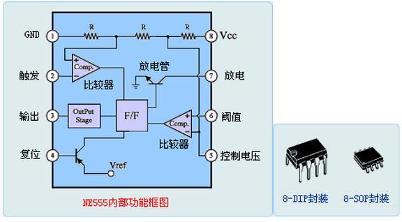 NE555引脚图与内部功能结构