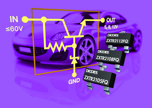 Diodes Incorporated 汽车级稳压器提供 5V、8V 或 12V 输出,容许 60V 电池瞬态