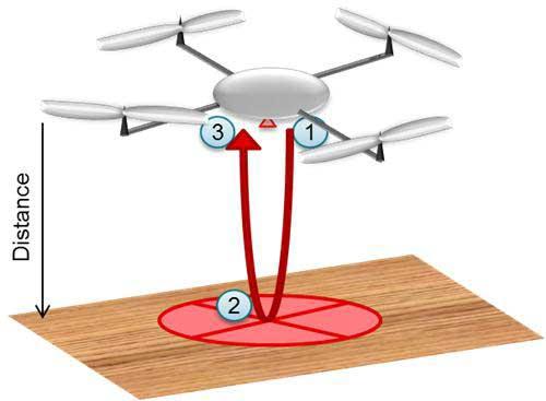 超声波感应器会被用于何处?―― 第二部分