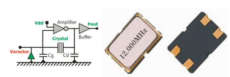 测量引起晶体停振怎么办?