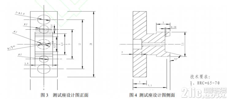 浅析SOP8封装LM358运算放大器的测试