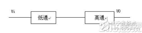 二�A有源��通�V波器原理�D及�O�流程