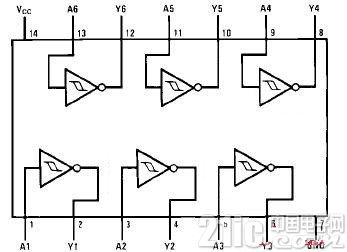 74HC14电路图及资料