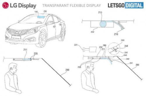 为汽车打造的柔性透明显示屏