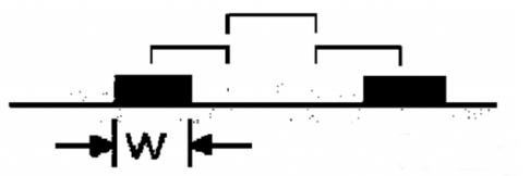 讲一讲PCB设计的3W原则