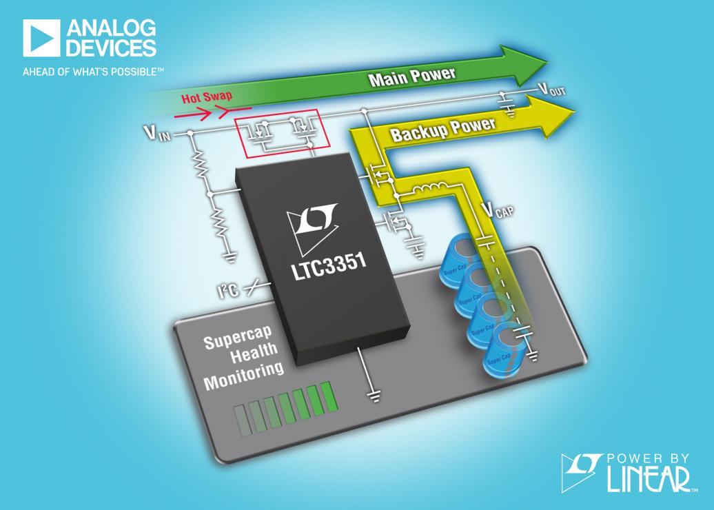 瑞萨电子扩充RX130 MCU产品线 提高触控式家电与工业自动化设备性能