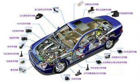 21ic年度专访之Allegro—汽车传感器创新的先锋