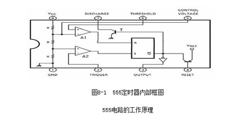 555定时器的应用原理介绍