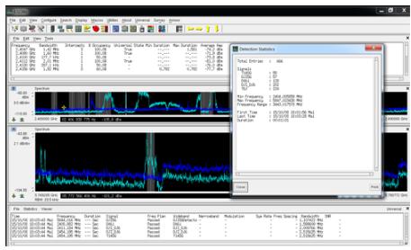 基于信号识别和TDOA定位的无人机监测方法研究