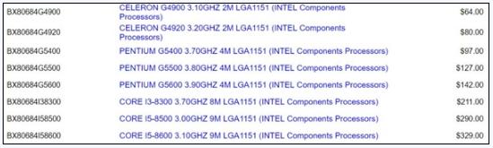 双核四线程!英特尔八代奔腾处理器曝光:3.9GHz主频!