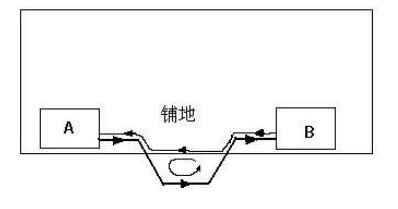 【设计要点】PCB板设计后期的检查要点总结——工程师必备