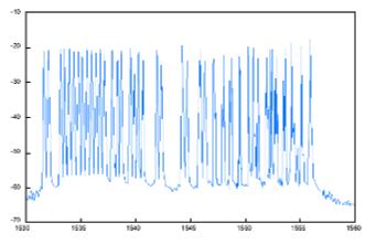 为DWDM测试选择最佳光谱分析仪