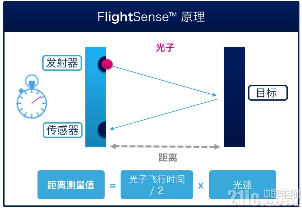 flightsense.png