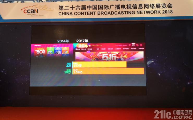 2018 CCBN广播影视技术答卷已交,电视购物双十一成交量突破亿元