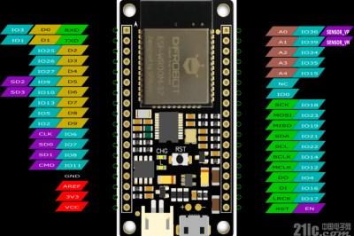 FireBeetle Board-ESP32 arduino????????
