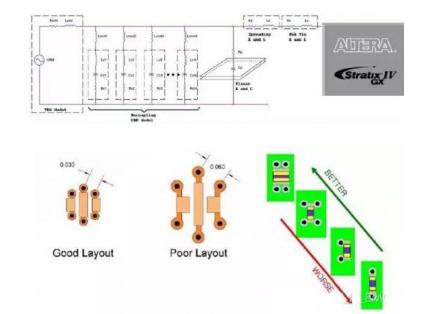 PCB设计中,这些权衡你考虑了吗?