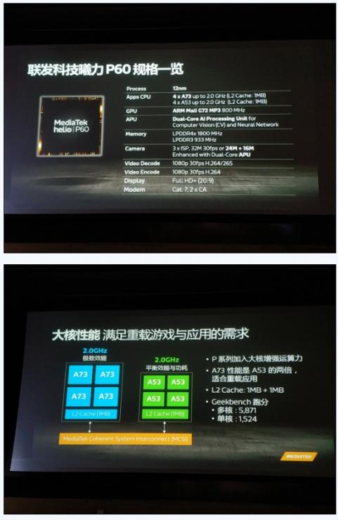 对标骁龙660 联发科Helio P60发布