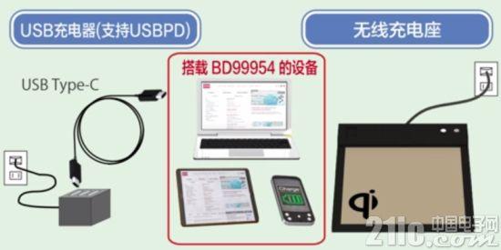 支持无线充电和USBPD的电源管理IC-ROHM BD99954开发板评测