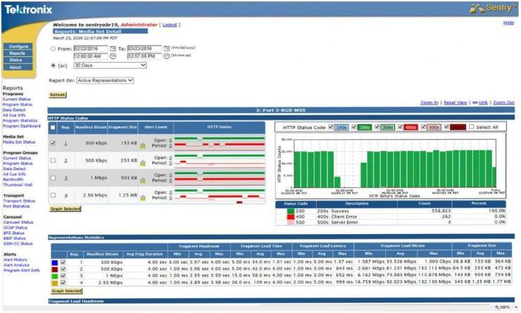 泰克为云、虚拟工作流程提供直播和点播视频内容质量保证