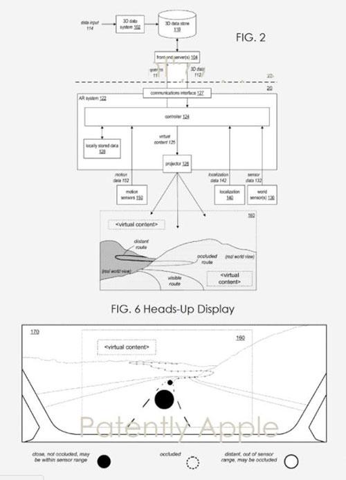 苹果发布两大专利:激光雷达及自适应增强现实抬头显示器