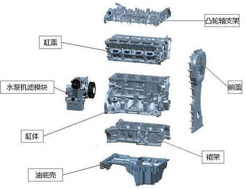 浅析上汽全新旗舰SUV荣威RX8的动力系统