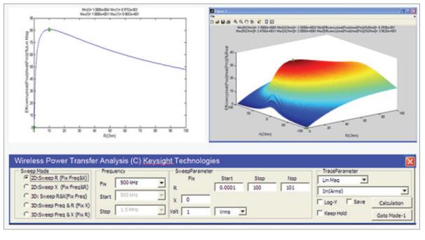 世强-是德开放实验室:免费为企业进行无线充电传输效率测量